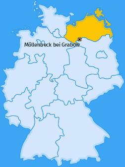 Karte von Möllenbeck bei Grabow